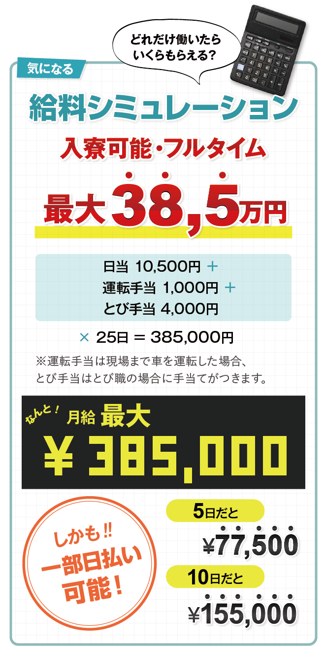 給料最大37,5万円